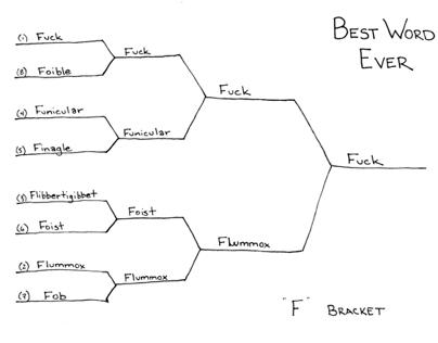 "Best Word Ever: ""F"" Bracket"