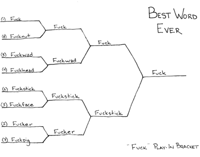 "Best Word Ever: ""Fuck"" Bracket"