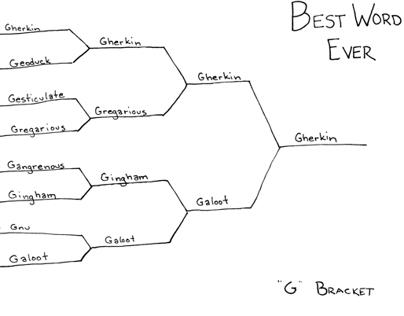 """Best Word Ever: """"G"""" Bracket"""