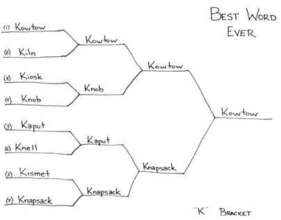 "Best Word Ever: ""K"" Bracket"