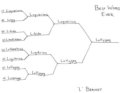 "Best Word Ever: ""L"" Bracket"