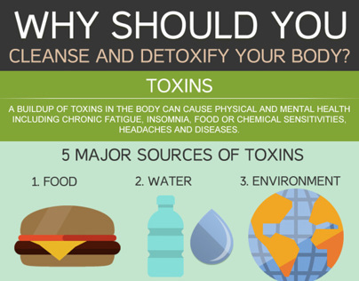 Why You Should Cleanse & Detox Your Body
