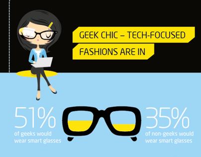 Modis • Geek Pride Week 2013 Infographic
