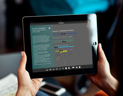 Idioma: A Tablet App for ANT 252,  Language and Culture