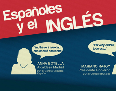 Españoles y el Inglés - Infographic