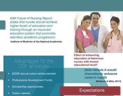 OSF Healthcare Nursing Student Brochure
