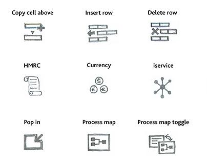 Sage – Iconography Study