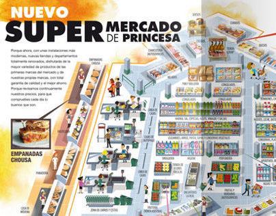 Planos para Supermercados El Corte Inglés