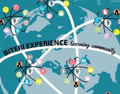 Poster BITERI EXPERIENCE learning community