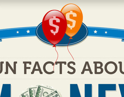 Fun Facts About Money