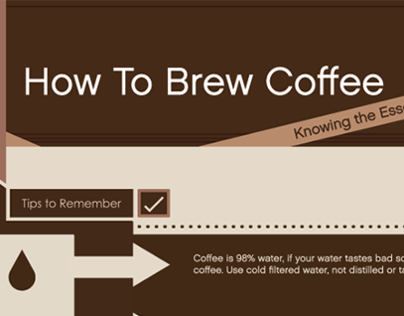 How To Brew Coffee Infographic