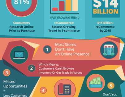 ScaleBright Official re-commerce infographic