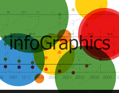 Animated infographics (part 1)