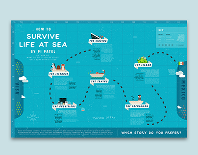 Life of Pi Survival Map