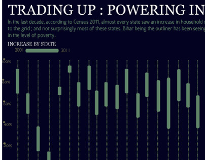 Trading up : Powering India