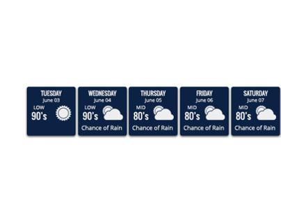 POC 7 Day Weather Forecast