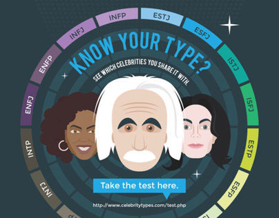 Visual.ly: Famous Personality Types INFOGRAPHIC