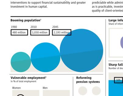 Social Security Worldwide