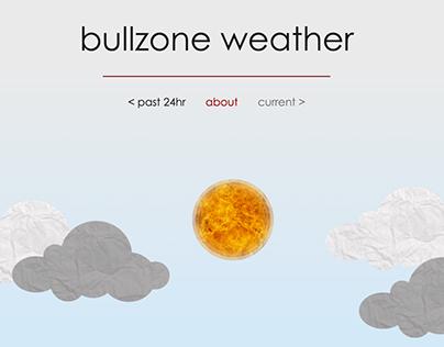 Bullzone Weather Website