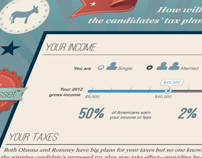 2012 Election Year Tax Showdown