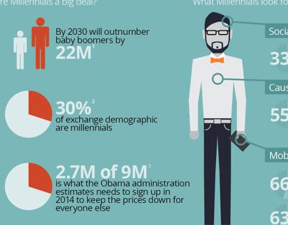 EveryMove 200 Infographic