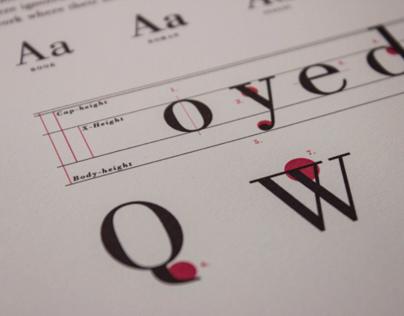Type Specimen Posters