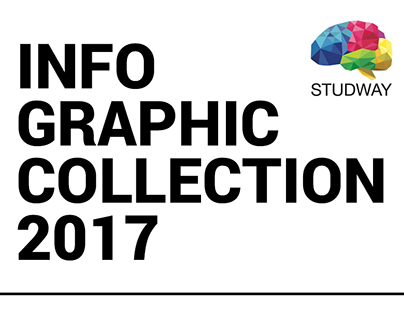 Infographic collection for Studway 2017 (UKR)