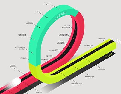 Infographics + Data Visualization