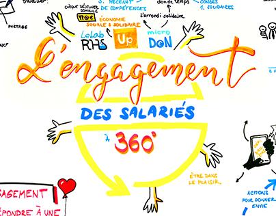 L'engagement des Salariés à 360°