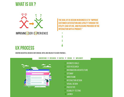 Simplified UX Process