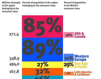 Diagrams / Infographics