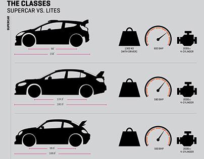 Global Rallycross Infographic