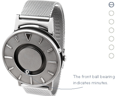 Eone Timepieces Website