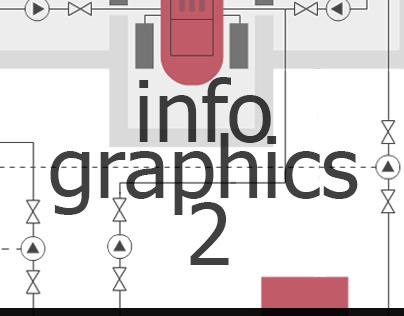 Animated infographics (part 2)