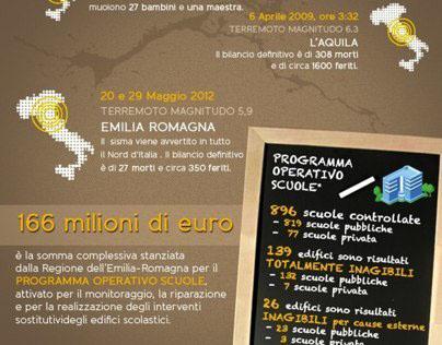 Infografica - Scuole e sisma in Italia