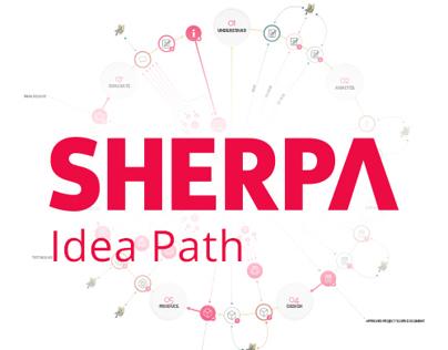 SHERPA Idea Path