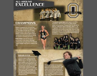 Oakland Basketball | Program Features