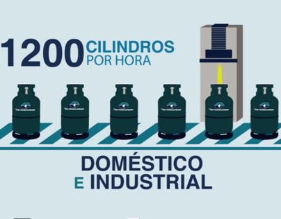 Petroecuador - Infografia