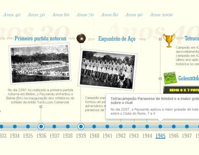 Timeline - Centenário Paysandu