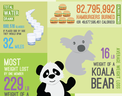 From Flab to Fab - Exercise & Dieting Infographic