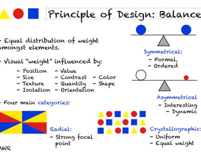 Principal Of Design: Balance