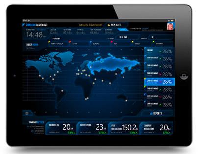 MIR Data Campaign Dashboard Tracking