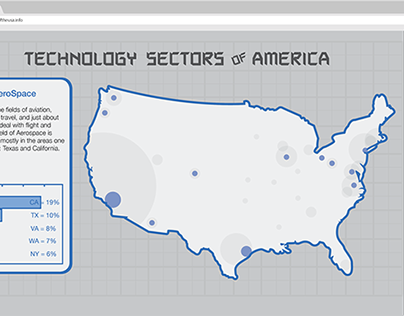 Mapping Tech Sectors of America