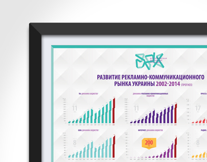 Infographics for ADCoalition (ВРК)