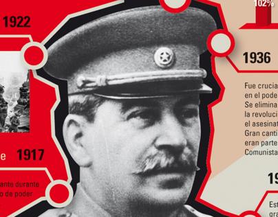 Infografía - Stalin