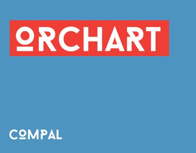 Compal Orchard - Compal - Digital