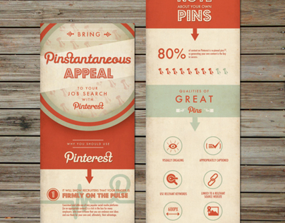 Infographic - Pinstantaneous Appeal