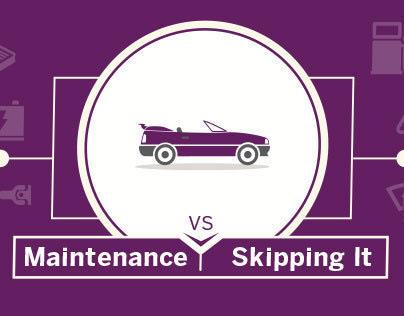 Ally Auto Maintenance