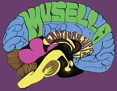 Musella Foundation