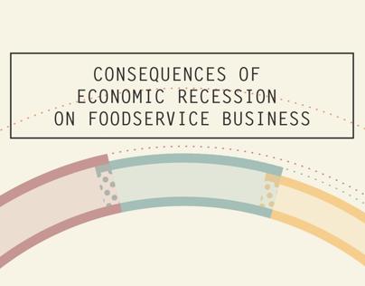 Economic recession & foodservice business